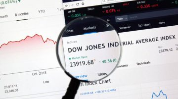Dow Jones Industrial Average DJI